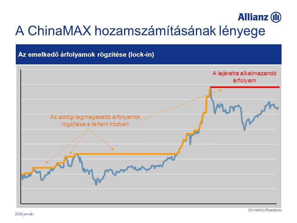 2008.január. ChinaMAX Roadshow A ChinaMAX hozamszámításának lényege Az emelkedő árfolyamok rögzítése (lock-in) Az addigi legmagasabb árfolyamok rögzít