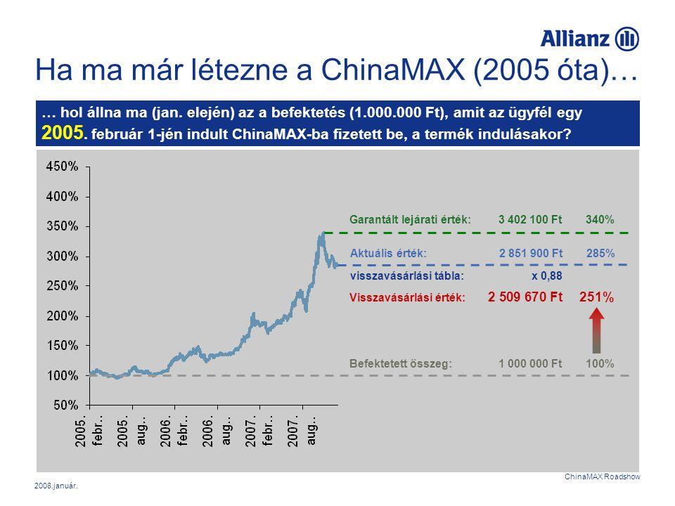 2008.január. ChinaMAX Roadshow Ha ma már létezne a ChinaMAX (2005 óta)… … hol állna ma (jan. elején) az a befektetés (1.000.000 Ft), amit az ügyfél eg