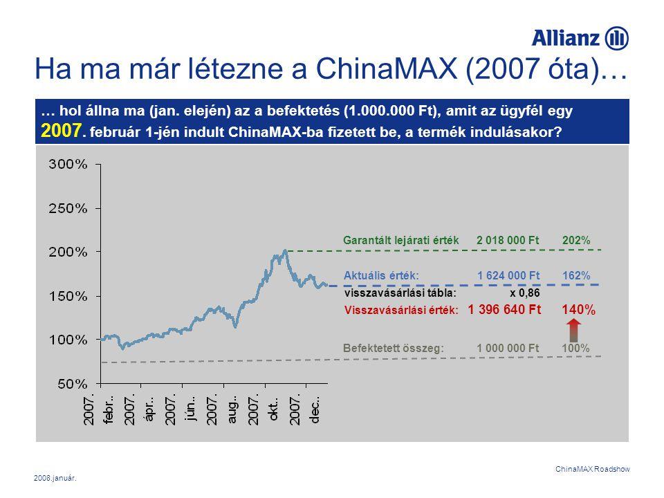 2008.január. ChinaMAX Roadshow Ha ma már létezne a ChinaMAX (2007 óta)… … hol állna ma (jan. elején) az a befektetés (1.000.000 Ft), amit az ügyfél eg