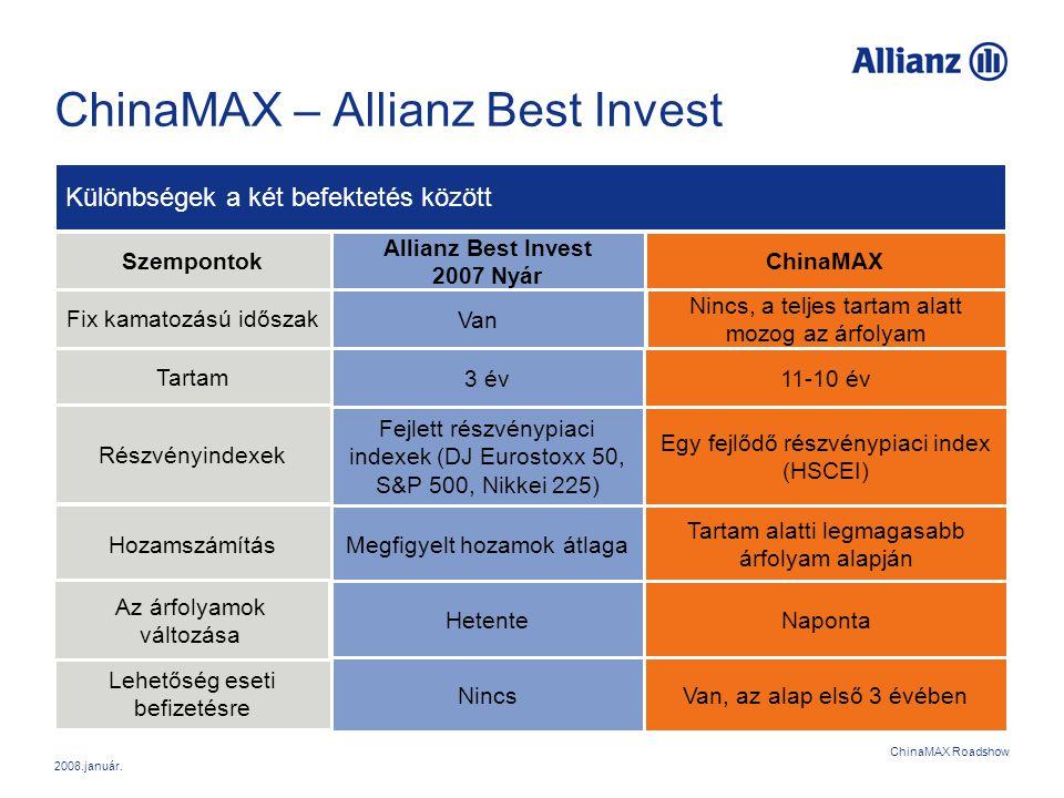 2008.január. ChinaMAX Roadshow ChinaMAX – Allianz Best Invest Különbségek a két befektetés között Allianz Best Invest 2007 Nyár ChinaMAXSzempontok Tar