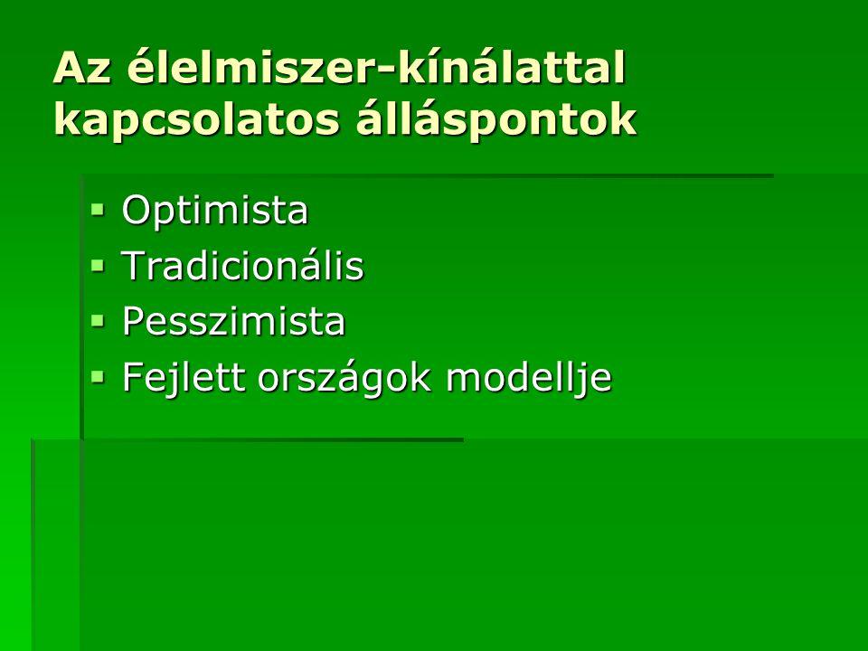 Az élelmiszer-kínálattal kapcsolatos álláspontok  Optimista  Tradicionális  Pesszimista  Fejlett országok modellje
