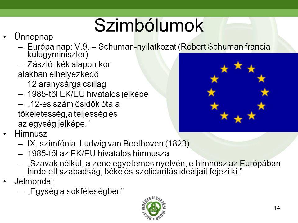 14 Szimbólumok Ünnepnap –Európa nap: V.9.