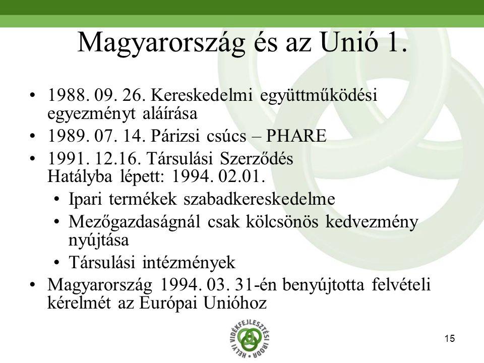 15 Magyarország és az Unió 1.1988. 09. 26. Kereskedelmi együttműködési egyezményt aláírása 1989.