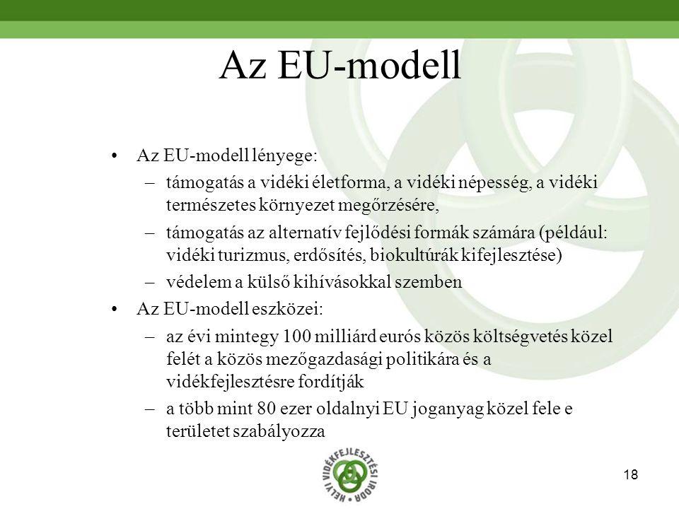 18 Az EU-modell Az EU-modell lényege: –támogatás a vidéki életforma, a vidéki népesség, a vidéki természetes környezet megőrzésére, –támogatás az alternatív fejlődési formák számára (például: vidéki turizmus, erdősítés, biokultúrák kifejlesztése) –védelem a külső kihívásokkal szemben Az EU-modell eszközei: –az évi mintegy 100 milliárd eurós közös költségvetés közel felét a közös mezőgazdasági politikára és a vidékfejlesztésre fordítják –a több mint 80 ezer oldalnyi EU joganyag közel fele e területet szabályozza