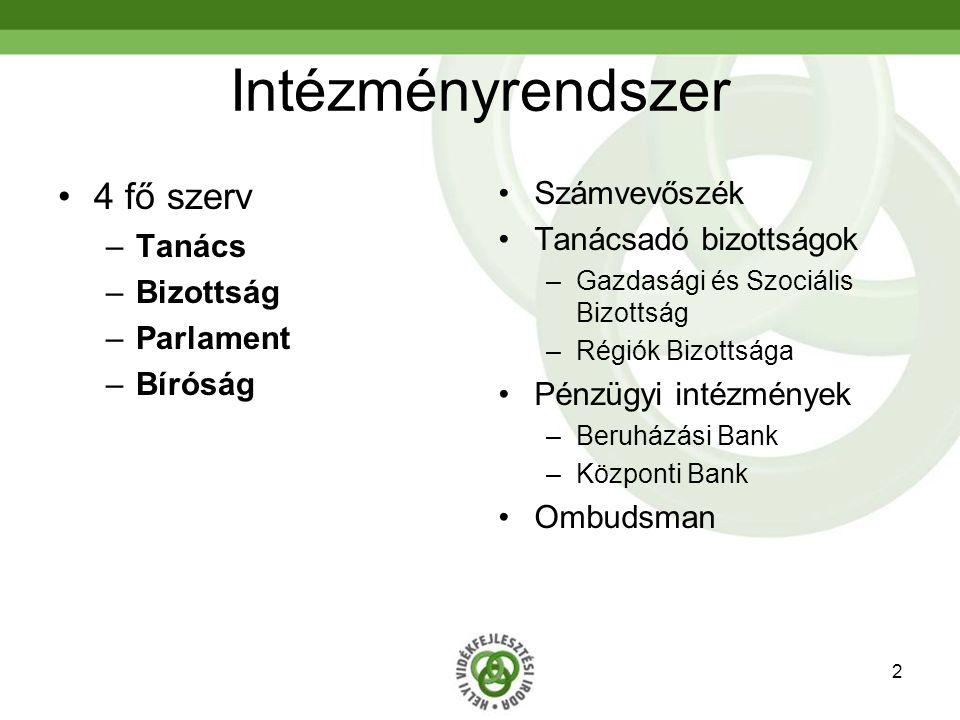 2 Intézményrendszer 4 fő szerv –Tanács –Bizottság –Parlament –Bíróság Számvevőszék Tanácsadó bizottságok –Gazdasági és Szociális Bizottság –Régiók Bizottsága Pénzügyi intézmények –Beruházási Bank –Központi Bank Ombudsman