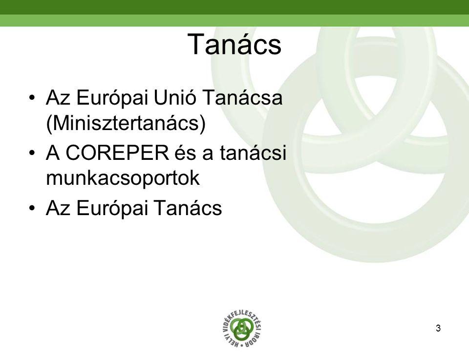 3 Tanács Az Európai Unió Tanácsa (Minisztertanács) A COREPER és a tanácsi munkacsoportok Az Európai Tanács