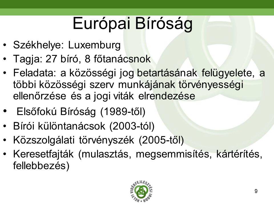 9 Európai Bíróság Székhelye: Luxemburg Tagja: 27 bíró, 8 főtanácsnok Feladata: a közösségi jog betartásának felügyelete, a többi közösségi szerv munkájának törvényességi ellenőrzése és a jogi viták elrendezése Elsőfokú Bíróság (1989-től) Bírói különtanácsok (2003-tól) Közszolgálati törvényszék (2005-től) Keresetfajták (mulasztás, megsemmisítés, kártérítés, fellebbezés)