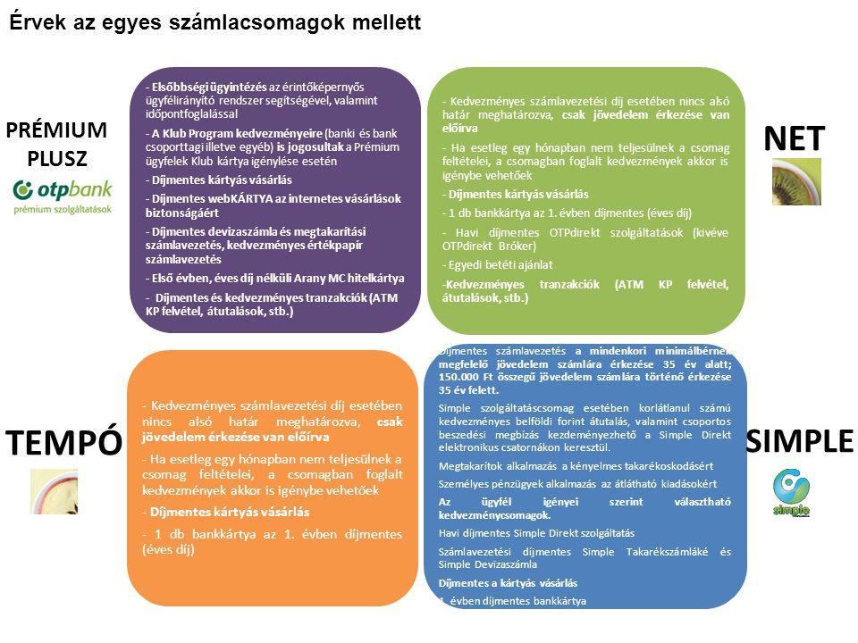 - Elsőbbségi ügyintézés az érintőképernyős ügyfélirányító rendszer segítségével, valamint időpontfoglalással - A Klub Program kedvezményeire (banki és
