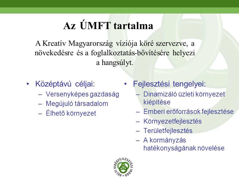 Az ÚMFT tartalma Középtávú céljai: –Versenyképes gazdaság –Megújuló társadalom –Élhető környezet Fejlesztési tengelyei: –Dinamizáló üzleti környezet kiépítése –Emberi erőforrások fejlesztése –Környezetfejlesztés –Területfejlesztés –A kormányzás hatékonyságának növelése A Kreatív Magyarország víziója köré szervezve, a növekedésre és a foglalkoztatás-bővítésére helyezi a hangsúlyt.