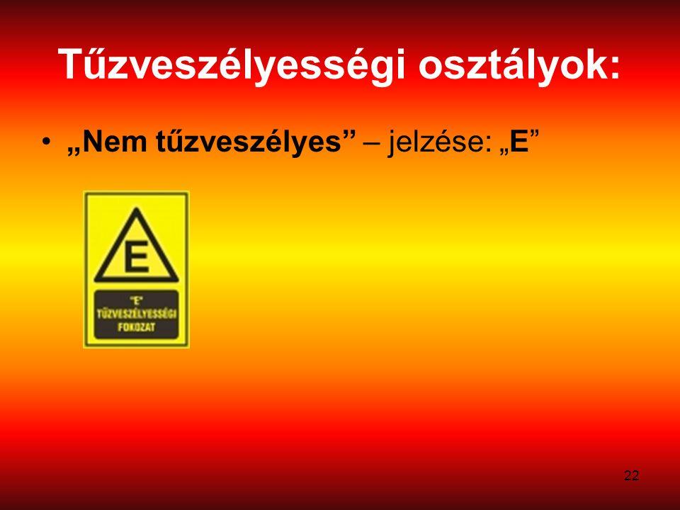 """22 Tűzveszélyességi osztályok: """"Nem tűzveszélyes"""" – jelzése: """"E"""""""