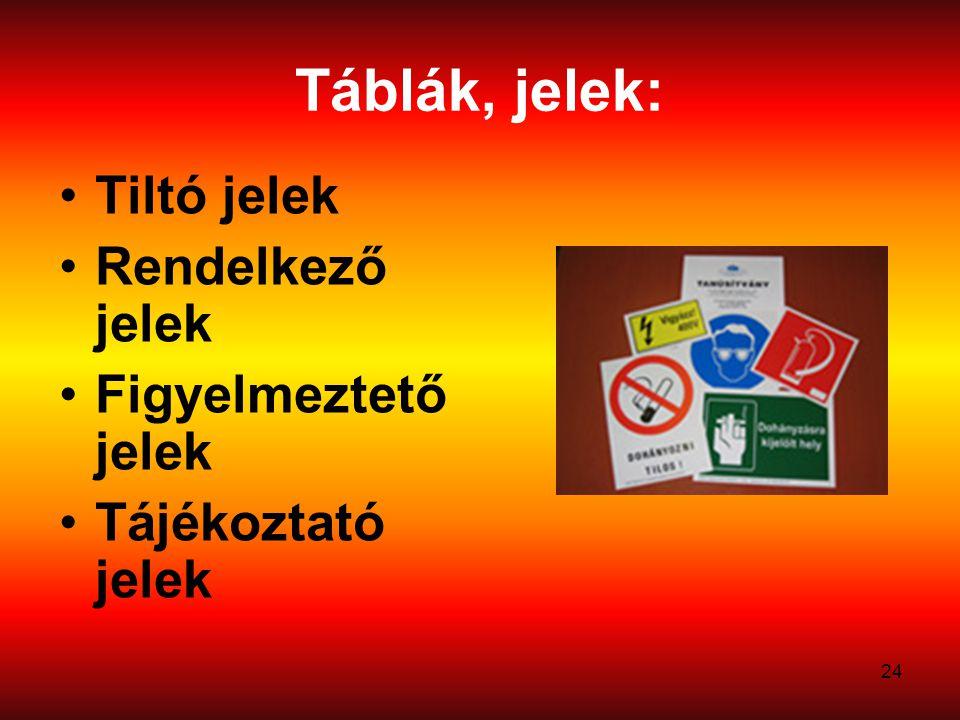 24 Táblák, jelek: Tiltó jelek Rendelkező jelek Figyelmeztető jelek Tájékoztató jelek