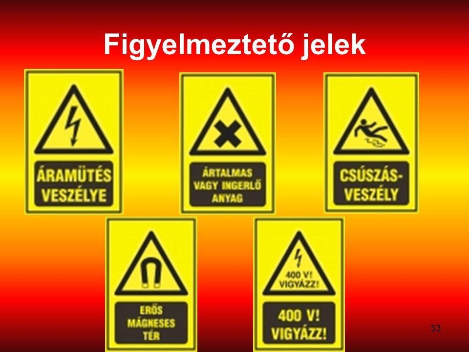 33 Figyelmeztető jelek