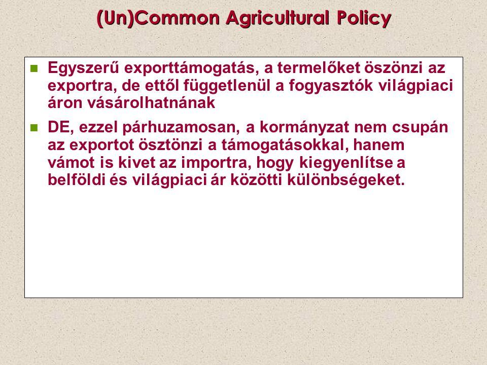 (Un)Common Agricultural Policy n Egyszerű exporttámogatás, a termelőket öszönzi az exportra, de ettől függetlenül a fogyasztók világpiaci áron vásárol