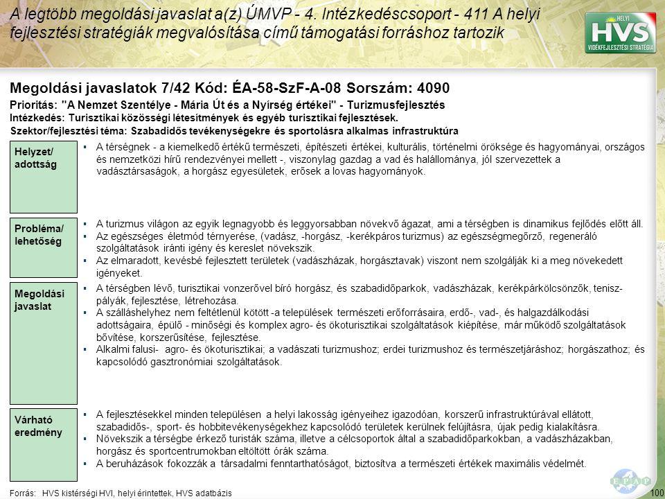 100 Forrás:HVS kistérségi HVI, helyi érintettek, HVS adatbázis Megoldási javaslatok 7/42 Kód: ÉA-58-SzF-A-08 Sorszám: 4090 A legtöbb megoldási javaslat a(z) ÚMVP - 4.