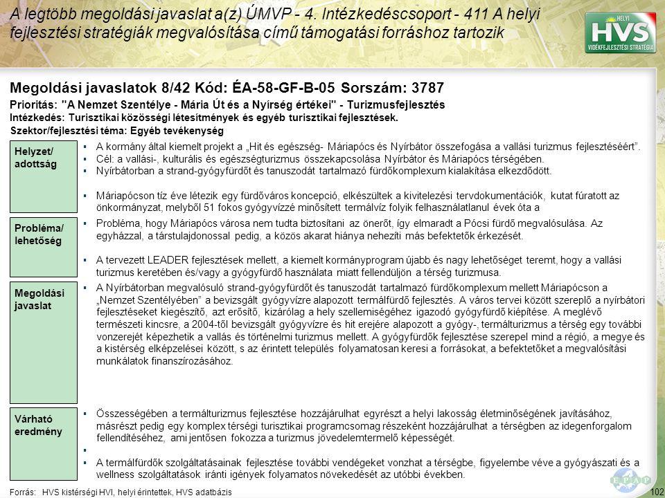 102 Forrás:HVS kistérségi HVI, helyi érintettek, HVS adatbázis Megoldási javaslatok 8/42 Kód: ÉA-58-GF-B-05 Sorszám: 3787 A legtöbb megoldási javaslat a(z) ÚMVP - 4.