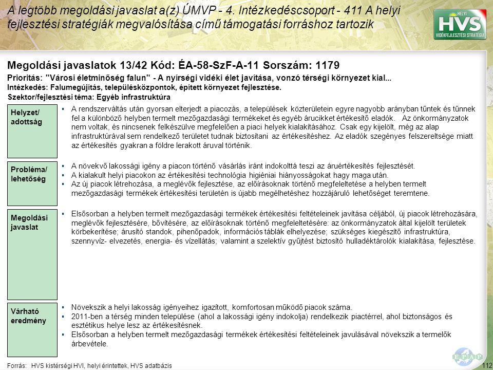 112 Forrás:HVS kistérségi HVI, helyi érintettek, HVS adatbázis Megoldási javaslatok 13/42 Kód: ÉA-58-SzF-A-11 Sorszám: 1179 A legtöbb megoldási javaslat a(z) ÚMVP - 4.