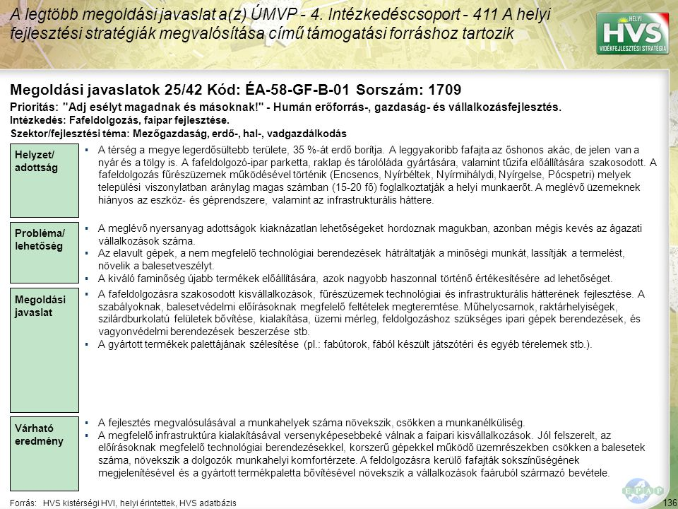 136 Forrás:HVS kistérségi HVI, helyi érintettek, HVS adatbázis Megoldási javaslatok 25/42 Kód: ÉA-58-GF-B-01 Sorszám: 1709 A legtöbb megoldási javaslat a(z) ÚMVP - 4.