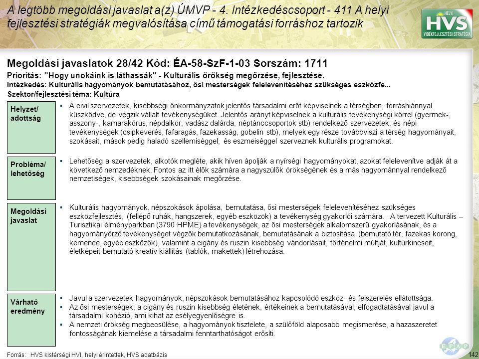 142 Forrás:HVS kistérségi HVI, helyi érintettek, HVS adatbázis Megoldási javaslatok 28/42 Kód: ÉA-58-SzF-1-03 Sorszám: 1711 A legtöbb megoldási javaslat a(z) ÚMVP - 4.