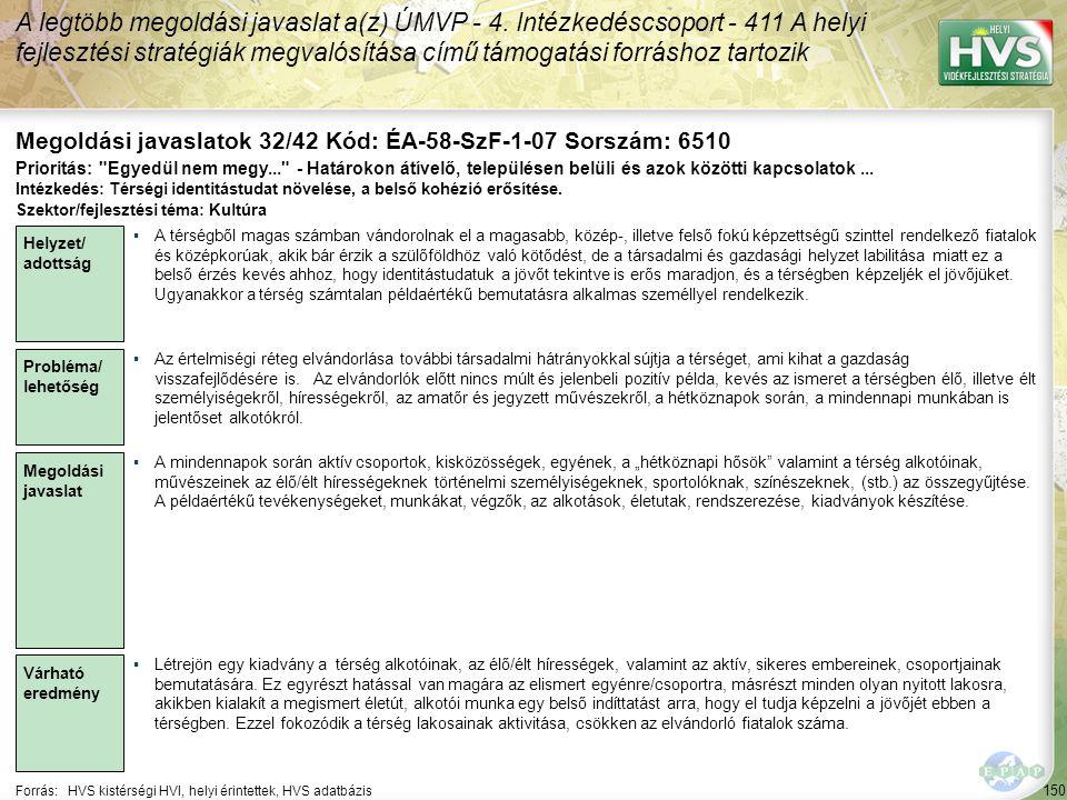 150 Forrás:HVS kistérségi HVI, helyi érintettek, HVS adatbázis Megoldási javaslatok 32/42 Kód: ÉA-58-SzF-1-07 Sorszám: 6510 A legtöbb megoldási javaslat a(z) ÚMVP - 4.