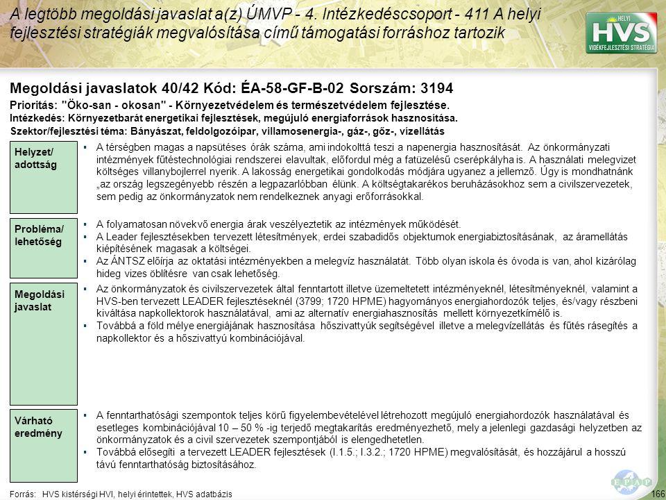 166 Forrás:HVS kistérségi HVI, helyi érintettek, HVS adatbázis Megoldási javaslatok 40/42 Kód: ÉA-58-GF-B-02 Sorszám: 3194 A legtöbb megoldási javasla