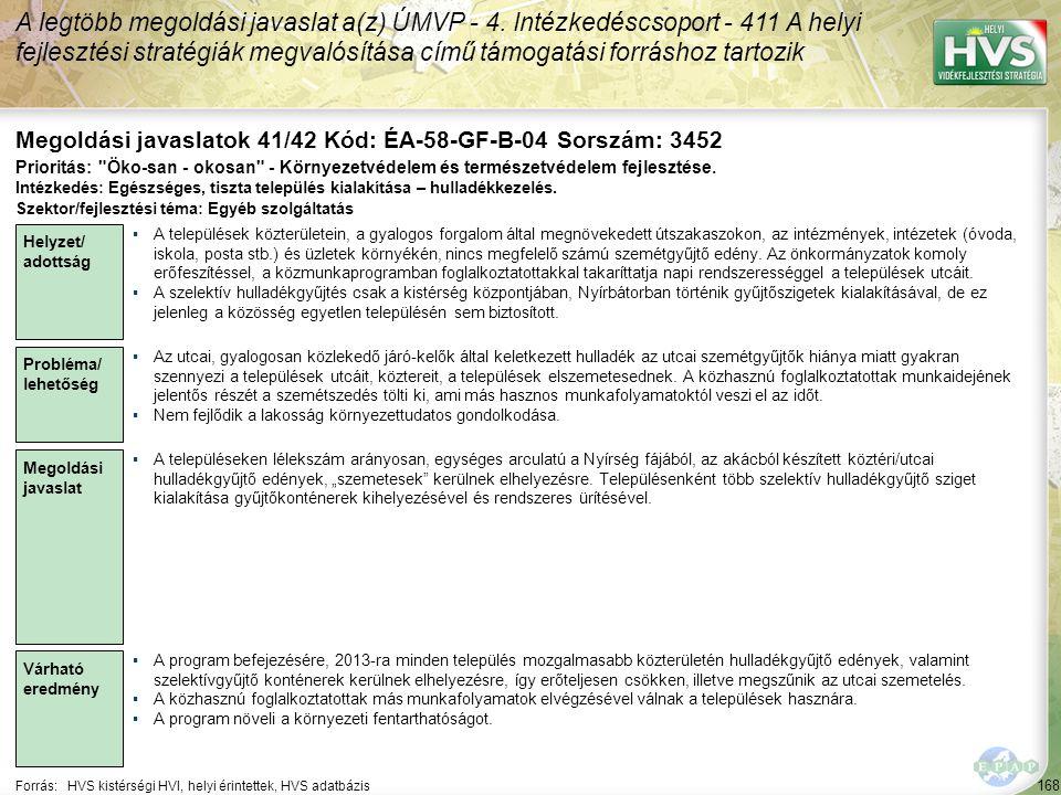168 Forrás:HVS kistérségi HVI, helyi érintettek, HVS adatbázis Megoldási javaslatok 41/42 Kód: ÉA-58-GF-B-04 Sorszám: 3452 A legtöbb megoldási javasla