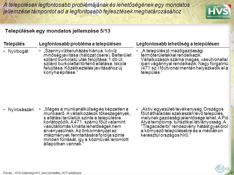 """47 Települések egy mondatos jellemzése 5/13 A települések legfontosabb problémájának és lehetőségének egy mondatos jellemzése támpontot ad a legfontosabb fejlesztések meghatározásához Forrás:HVS kistérségi HVI, helyi érintettek, HVT adatbázis TelepülésLegfontosabb probléma a településen ▪Nyírbogát ▪""""Szennyvízberuházás hiánya."""