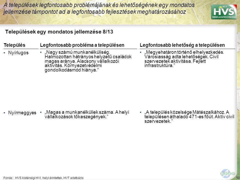 """50 Települések egy mondatos jellemzése 8/13 A települések legfontosabb problémájának és lehetőségének egy mondatos jellemzése támpontot ad a legfontosabb fejlesztések meghatározásához Forrás:HVS kistérségi HVI, helyi érintettek, HVT adatbázis TelepülésLegfontosabb probléma a településen ▪Nyírlugos ▪""""Nagy számú munkanélküliség."""
