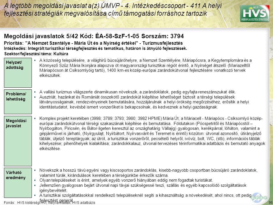 96 Forrás:HVS kistérségi HVI, helyi érintettek, HVS adatbázis Megoldási javaslatok 5/42 Kód: ÉA-58-SzF-1-05 Sorszám: 3794 A legtöbb megoldási javaslat a(z) ÚMVP - 4.