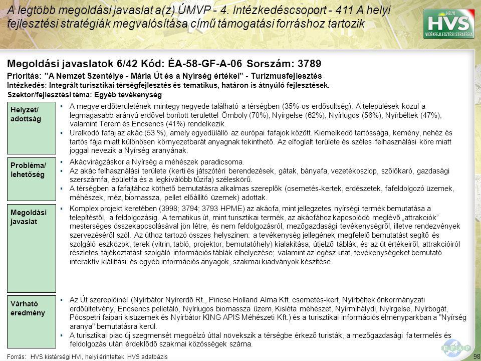 98 Forrás:HVS kistérségi HVI, helyi érintettek, HVS adatbázis Megoldási javaslatok 6/42 Kód: ÉA-58-GF-A-06 Sorszám: 3789 A legtöbb megoldási javaslat a(z) ÚMVP - 4.