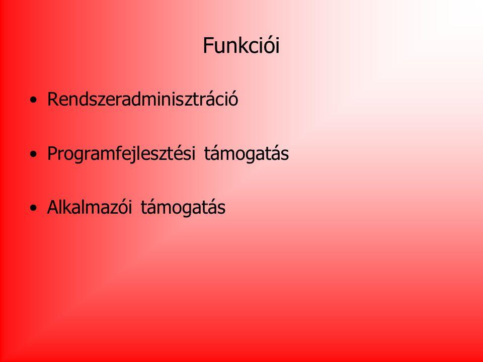 Rendszeradminisztráció Programfejlesztési támogatás Alkalmazói támogatás Funkciói