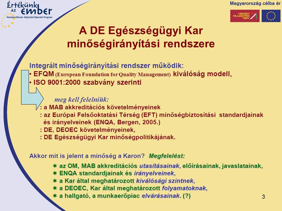 3 A DE Egészségügyi Kar minőségirányítási rendszere Integrált minőségirányítási rendszer működik: EFQM (European Foundation for Quality Management) kiválóság modell, ISO 9001:2000 szabvány szerinti meg kell felelniük: : a MAB akkreditációs követelményeinek : az Európai Felsőoktatási Térség (EFT) minőségbiztosítási standardjainak és irányelveinek (ENQA, Bergen, 2005.) : DE, DEOEC követelményeinek, : DE Egészségügyi Kar minőségpolitikájának.