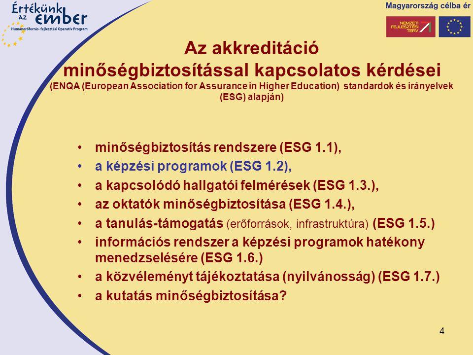 4 Az akkreditáció minőségbiztosítással kapcsolatos kérdései (ENQA (European Association for Assurance in Higher Education) standardok és irányelvek (ESG) alapján) minőségbiztosítás rendszere (ESG 1.1), a képzési programok (ESG 1.2), a kapcsolódó hallgatói felmérések (ESG 1.3.), az oktatók minőségbiztosítása (ESG 1.4.), a tanulás-támogatás (erőforrások, infrastruktúra) (ESG 1.5.) információs rendszer a képzési programok hatékony menedzselésére (ESG 1.6.) a közvéleményt tájékoztatása (nyilvánosság) (ESG 1.7.) a kutatás minőségbiztosítása