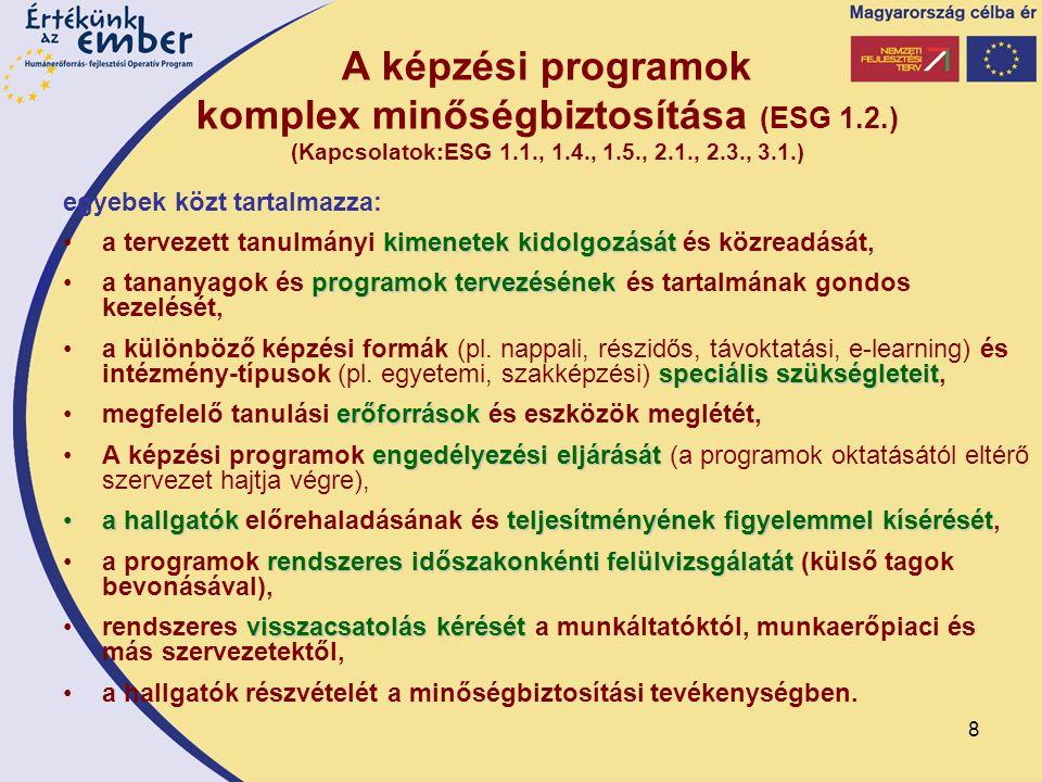 9 A képzési programok minőségbiztosítási rendszere (ESG 1.2.) Sztenderd: Az intézmény formális belső mechanizmusokkal rendelkezzék Az intézmény formális belső mechanizmusokkal rendelkezzék képzési programjai indításának - jóváhagyására (bizottságok, testületek), - követésére (alapszakok, szakirányok) és - rendszeres belső értékelésükre (félévente, 2 évente, 8 évente) vonatkozóan.