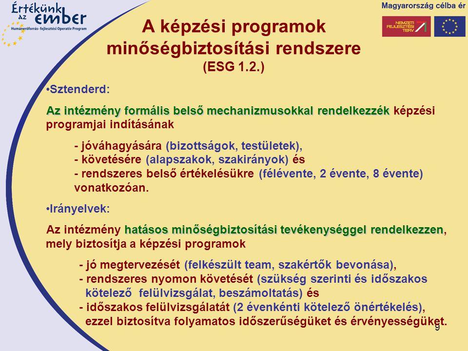 9 A képzési programok minőségbiztosítási rendszere (ESG 1.2.) Sztenderd: Az intézmény formális belső mechanizmusokkal rendelkezzék Az intézmény formál