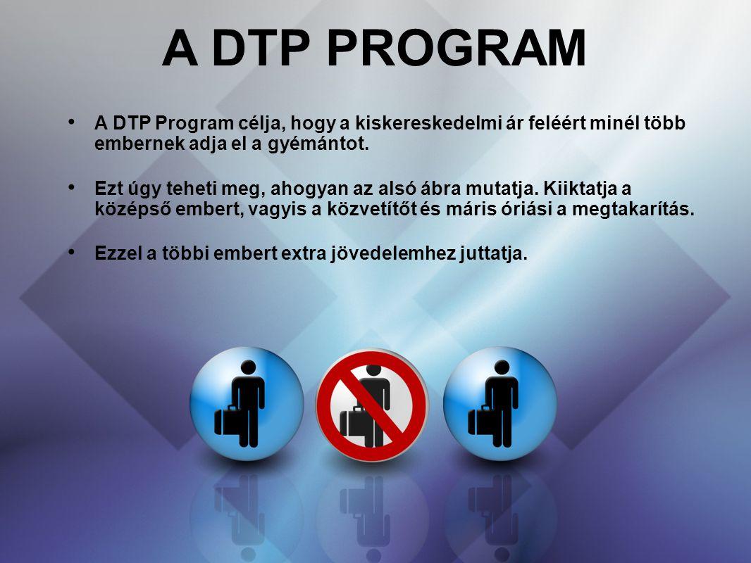 A DTP PROGRAM A DTP Program célja, hogy a kiskereskedelmi ár feléért minél több embernek adja el a gyémántot. Ezt úgy teheti meg, ahogyan az alsó ábra
