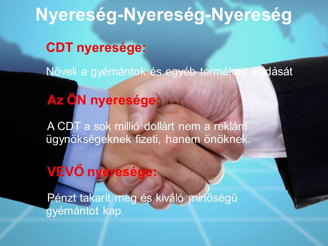 Nyereség-Nyereség-Nyereség CDT nyeresége: Növeli a gyémántok és egyéb termékek eladását Az ÖN nyeresége: A CDT a sok millió dollárt nem a reklám ügynö