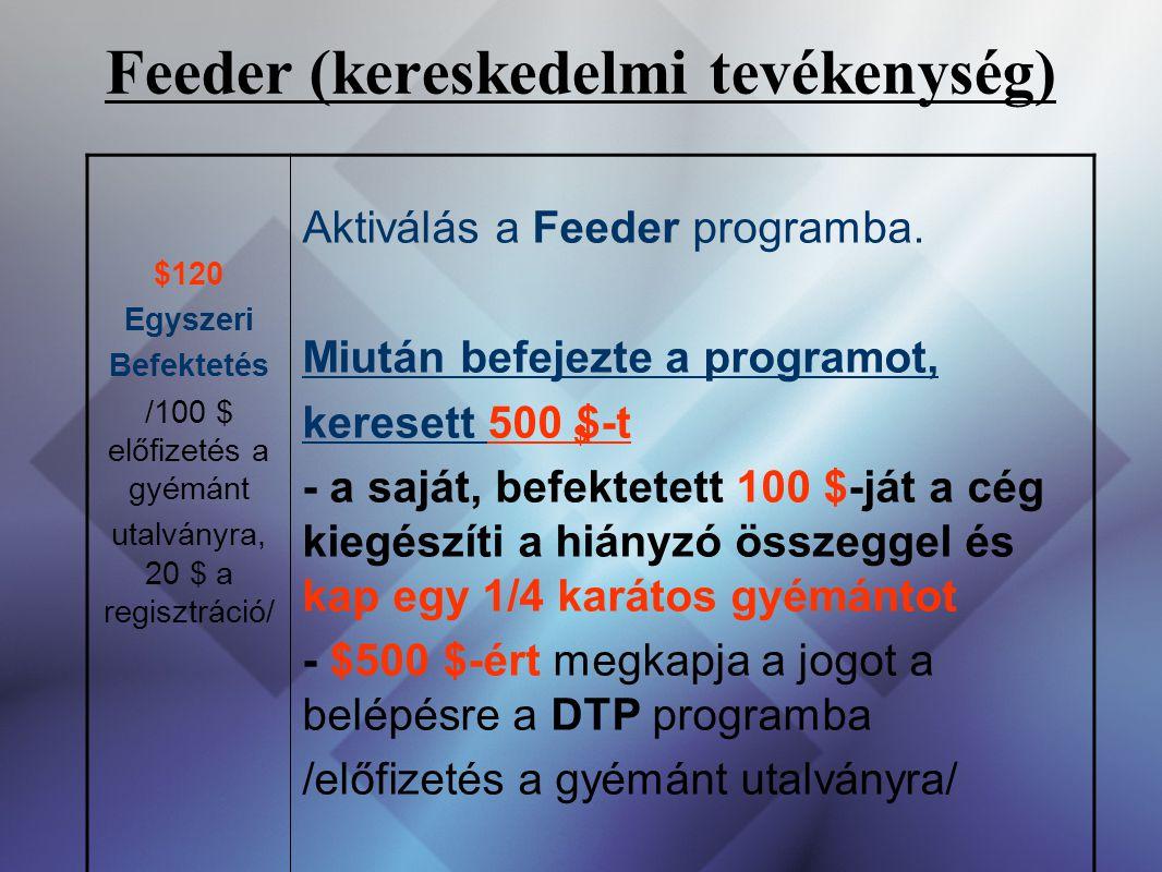 Feeder (kereskedelmi tevékenység) $120 Egyszeri Befektetés /100 $ előfizetés a gyémánt utalványra, 20 $ a regisztráció/ Aktiválás a Feeder programba.