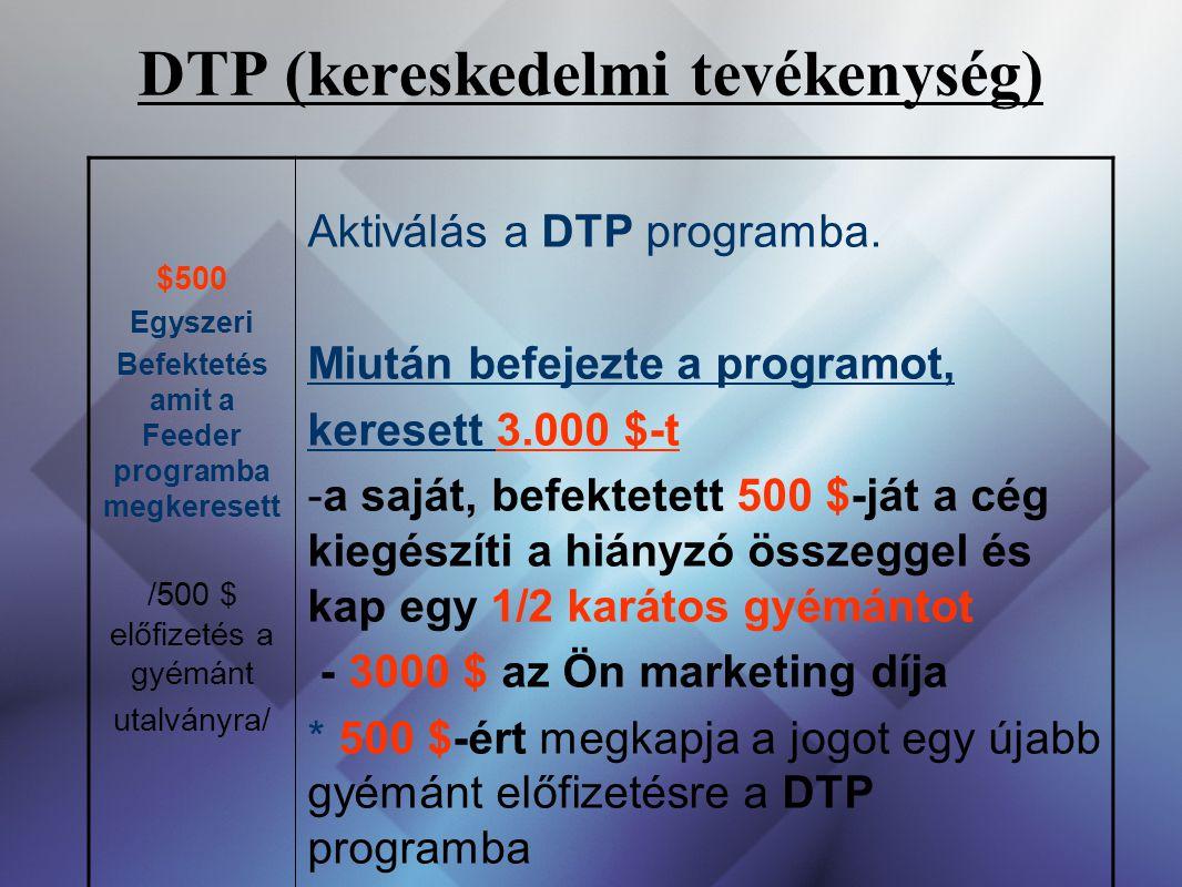 DTP (kereskedelmi tevékenység) $500 Egyszeri Befektetés amit a Feeder programba megkeresett /500 $ előfizetés a gyémánt utalványra/ Aktiválás a DTP pr