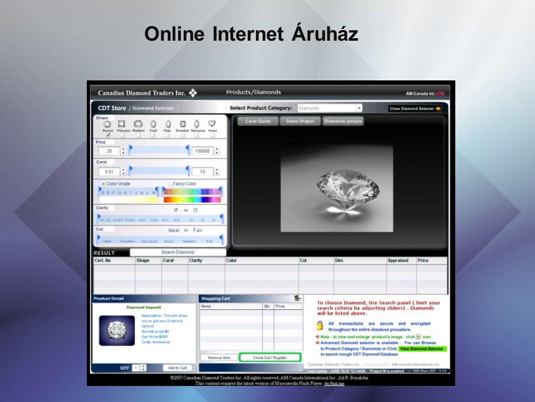 Online Internet Áruház