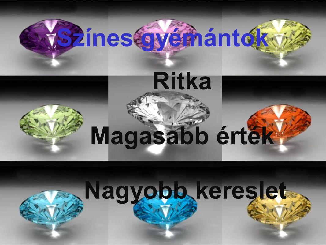 Színes gyémántok Ritka Magasabb érték Nagyobb kereslet