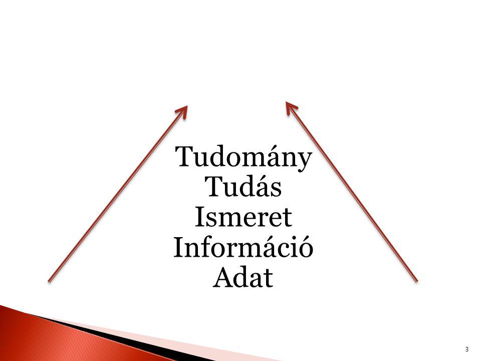 Tudomány Tudás Ismeret Információ Adat 3