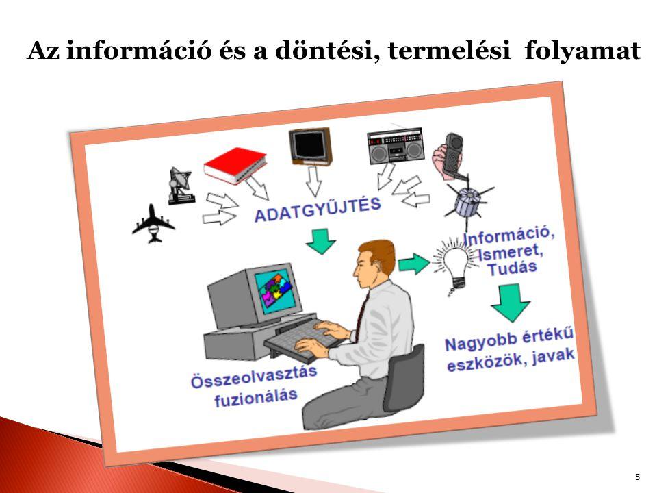 Az információ és a döntési, termelési folyamat 5