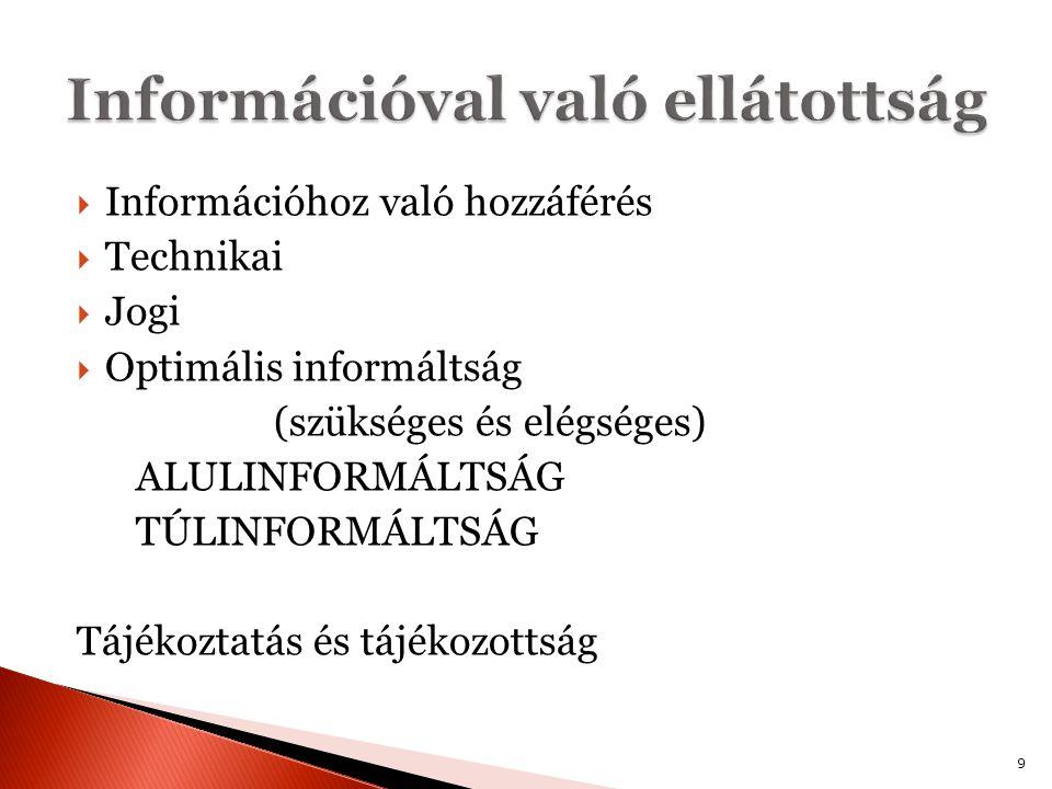  Információhoz való hozzáférés  Technikai  Jogi  Optimális informáltság (szükséges és elégséges) ALULINFORMÁLTSÁG TÚLINFORMÁLTSÁG Tájékoztatás és