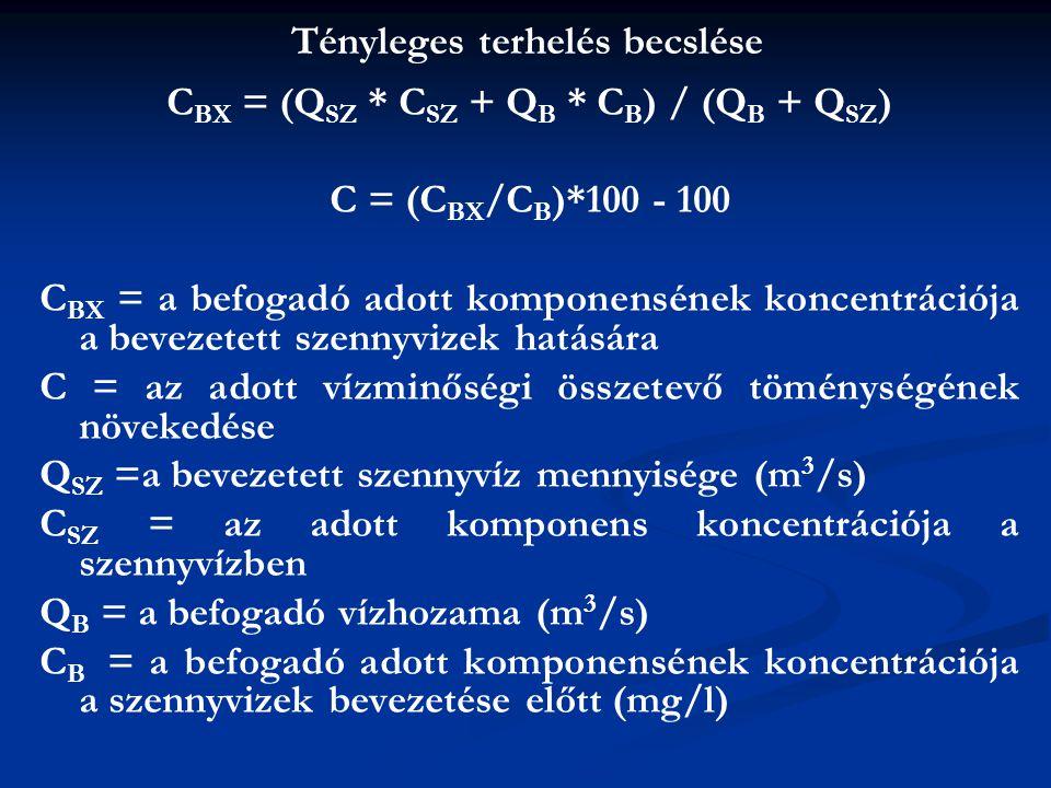Tényleges terhelés becslése C BX = (Q SZ * C SZ + Q B * C B ) / (Q B + Q SZ ) C = (C BX /C B )*100 - 100 C BX = a befogadó adott komponensének koncent