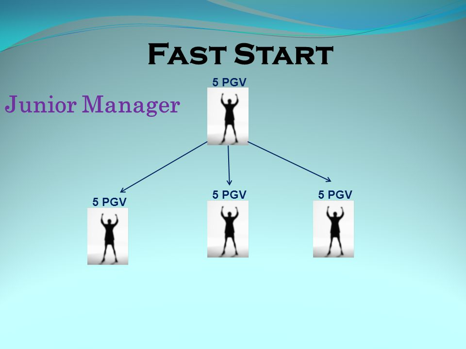 5 PGV Fast Start Junior Manager