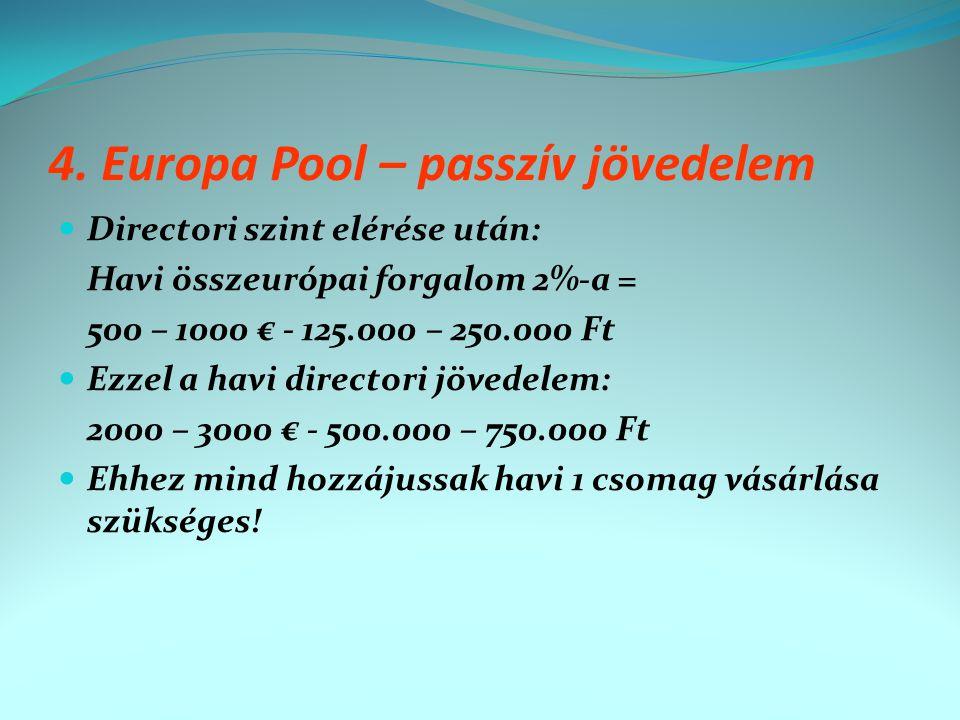 4. Europa Pool – passzív jövedelem Directori szint elérése után: Havi összeurópai forgalom 2%-a = 500 – 1000 € - 125.000 – 250.000 Ft Ezzel a havi dir
