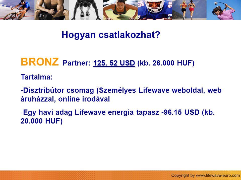 Sie Hogyan csatlakozhat.125. 52 USD BRONZ Partner: 125.