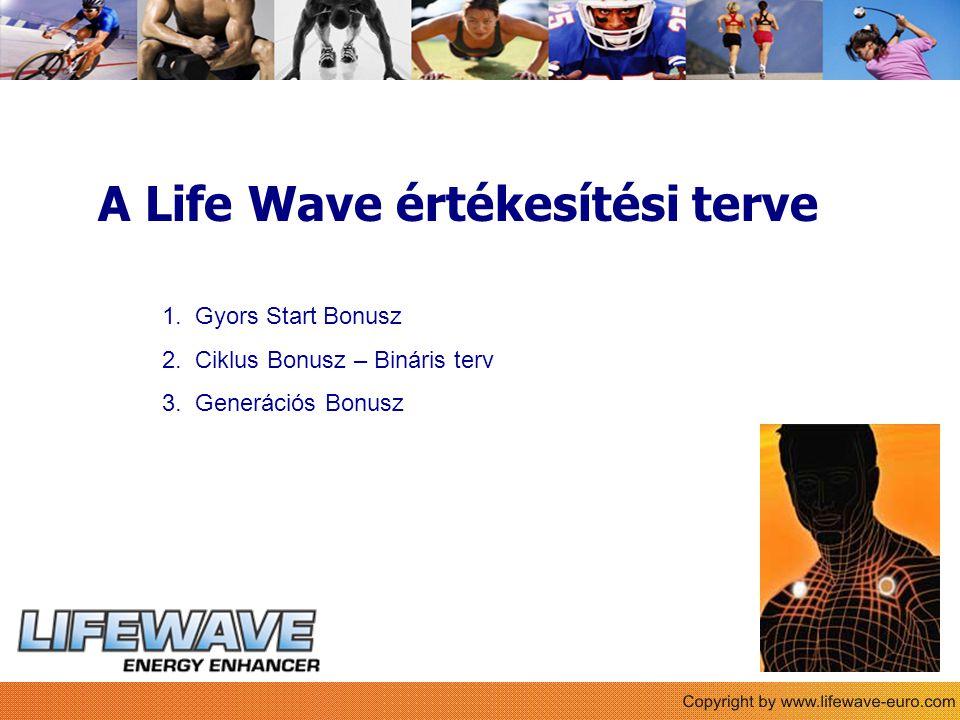 Sie A Life Wave értékesítési terve 1.Gyors Start Bonusz 2.