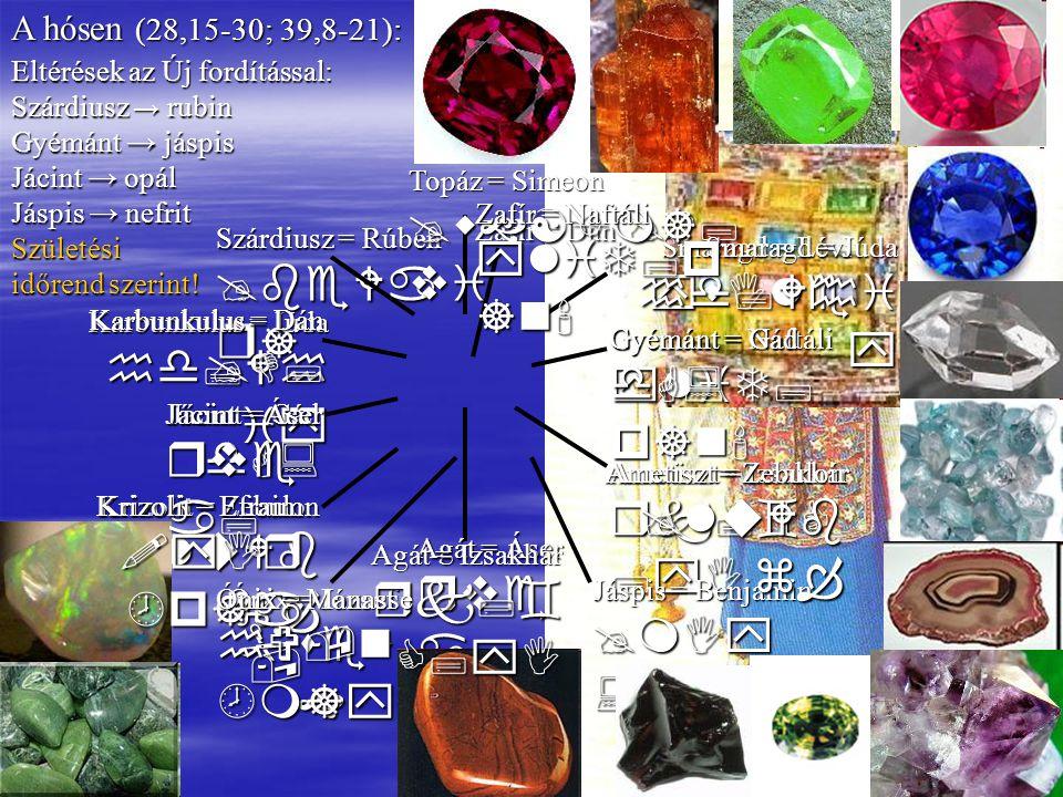 Vankó4 Eltérések az Új fordítással: Szárdiusz → rubin Gyémánt → jáspis Jácint → opál Jáspis → nefrit Születési időrend szerint! Szárdiusz = Rúben  b