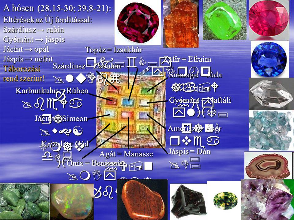 Vankó5 Eltérések az Új fordítással: Szárdiusz → rubin Gyémánt → jáspis Jácint → opál Jáspis → nefrit Táborozási rend szerint! Karbunkulus = Rúben  b
